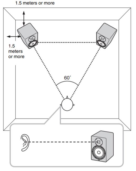 Tính năng vượt trội trong thiết kế Loa kiểm âm Yamaha HS5